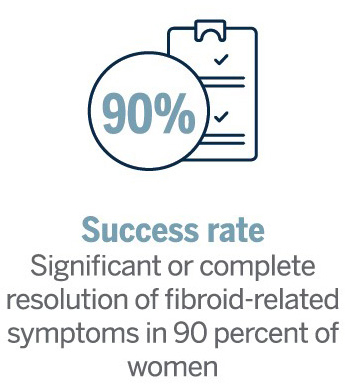 Doctor fibroids Benefits of UFE Success