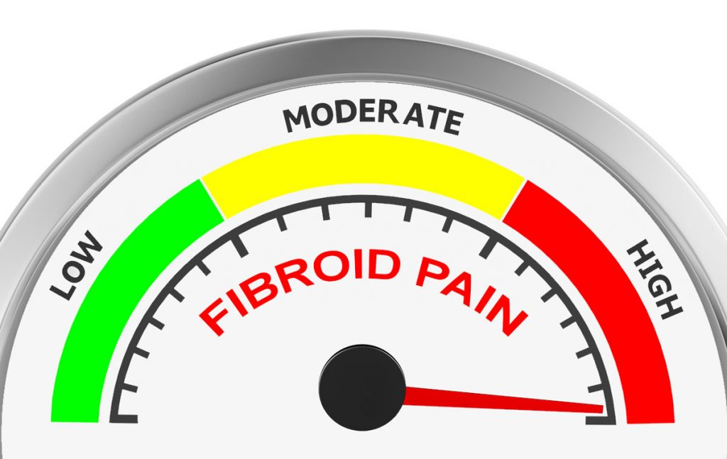 Fibroid pain scale